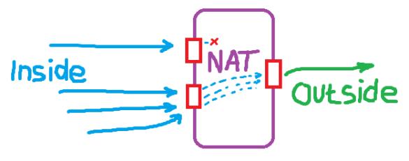 nat-header